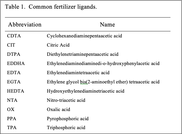 chelated-fertilizers-table-1-1
